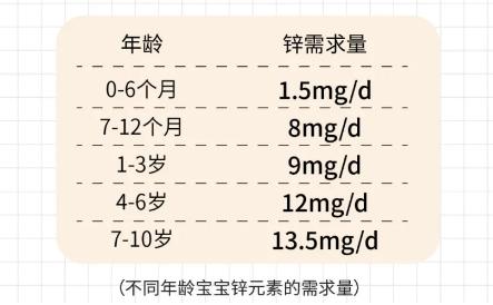巴比伦甘氨酸锌是如何做到让消费者种草的!