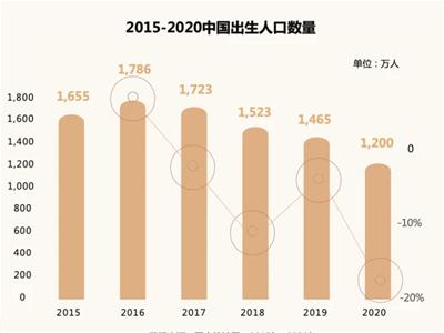 巨量引擎母婴行业白皮书:国产奶粉市场增长迅速,年轻父母乐于网络晒娃(组图)